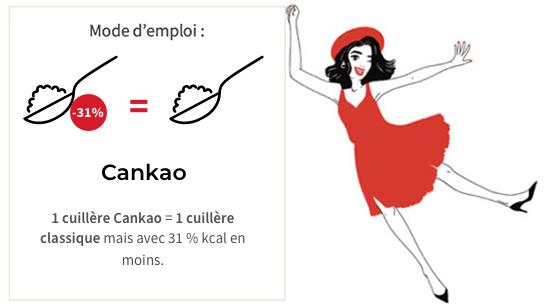Mode d'emploi Cankao